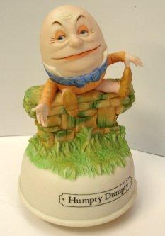 Vintage Humpty Dumpty Rotating Musical Figurine
